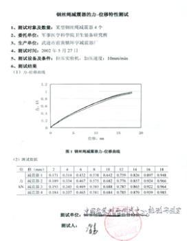 橡膠減震器報告.jpg